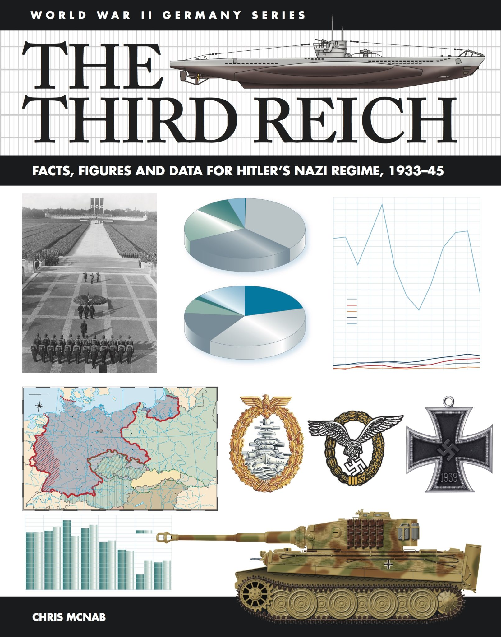 WWII Germany: The Third Reich