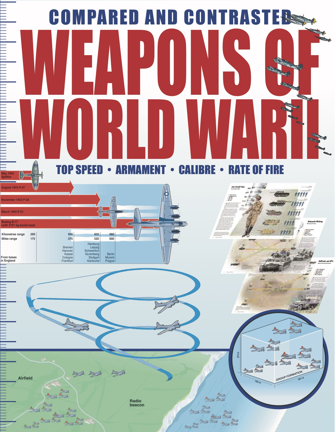 Compared and Contrasted Weapons of World War II