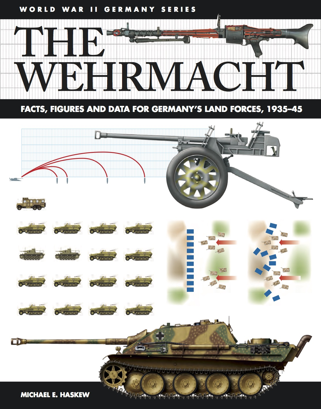 WWII Germany: The Wehrmacht