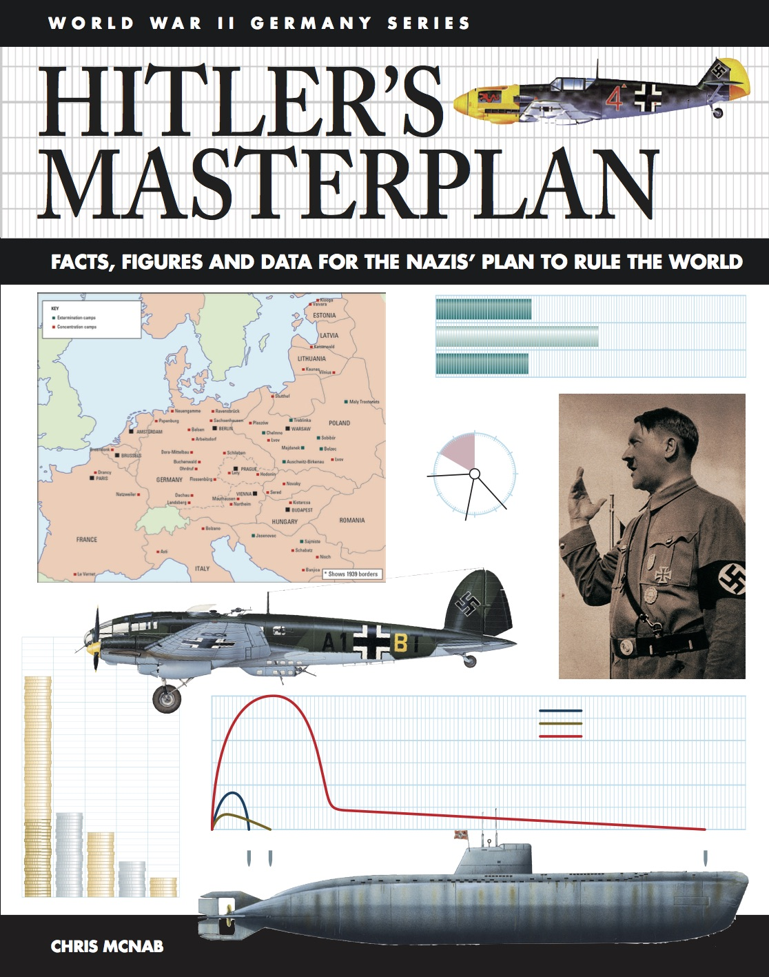 WWII Germany: Hitler's Masterplan