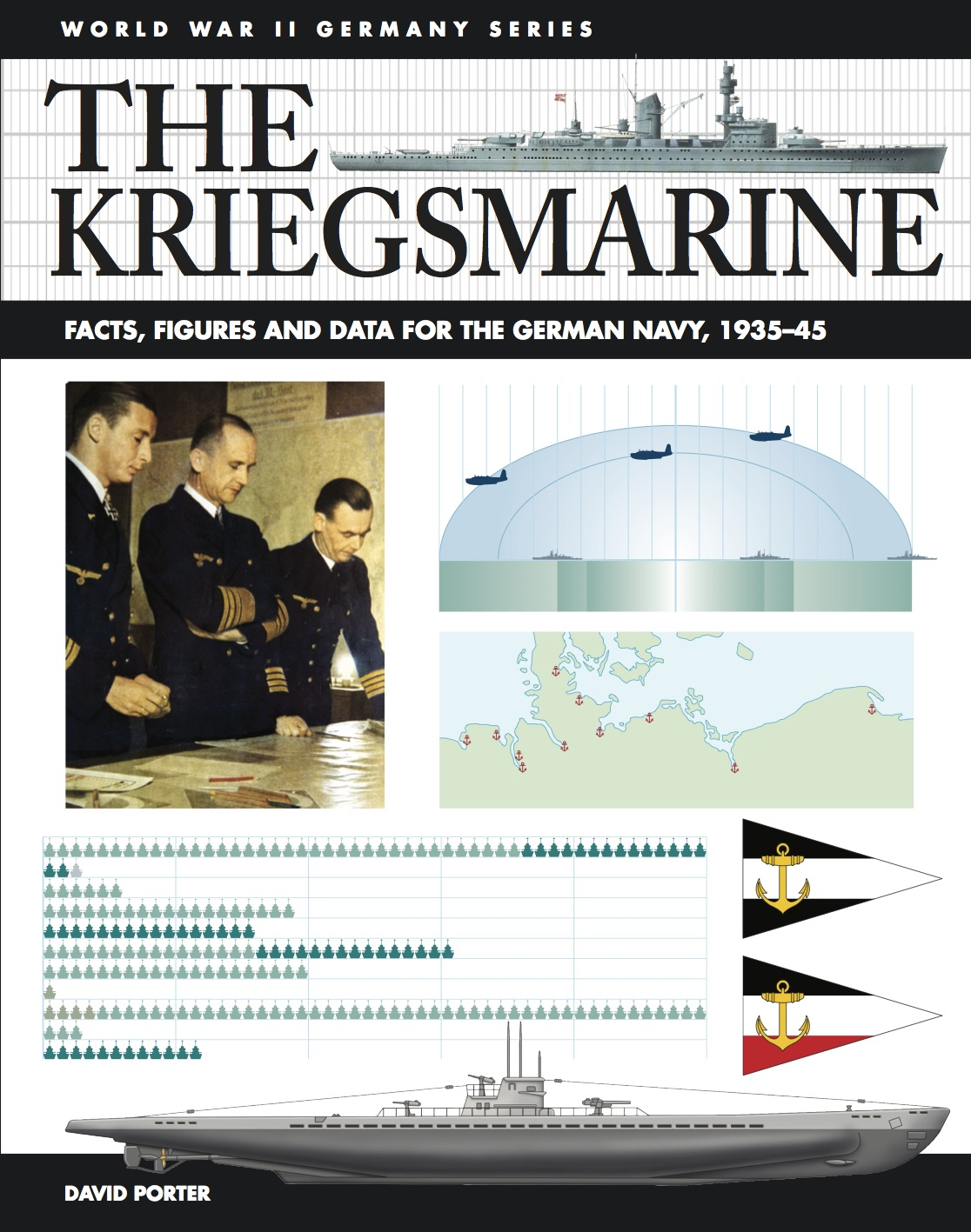 WWII Germany: The Kriegsmarine