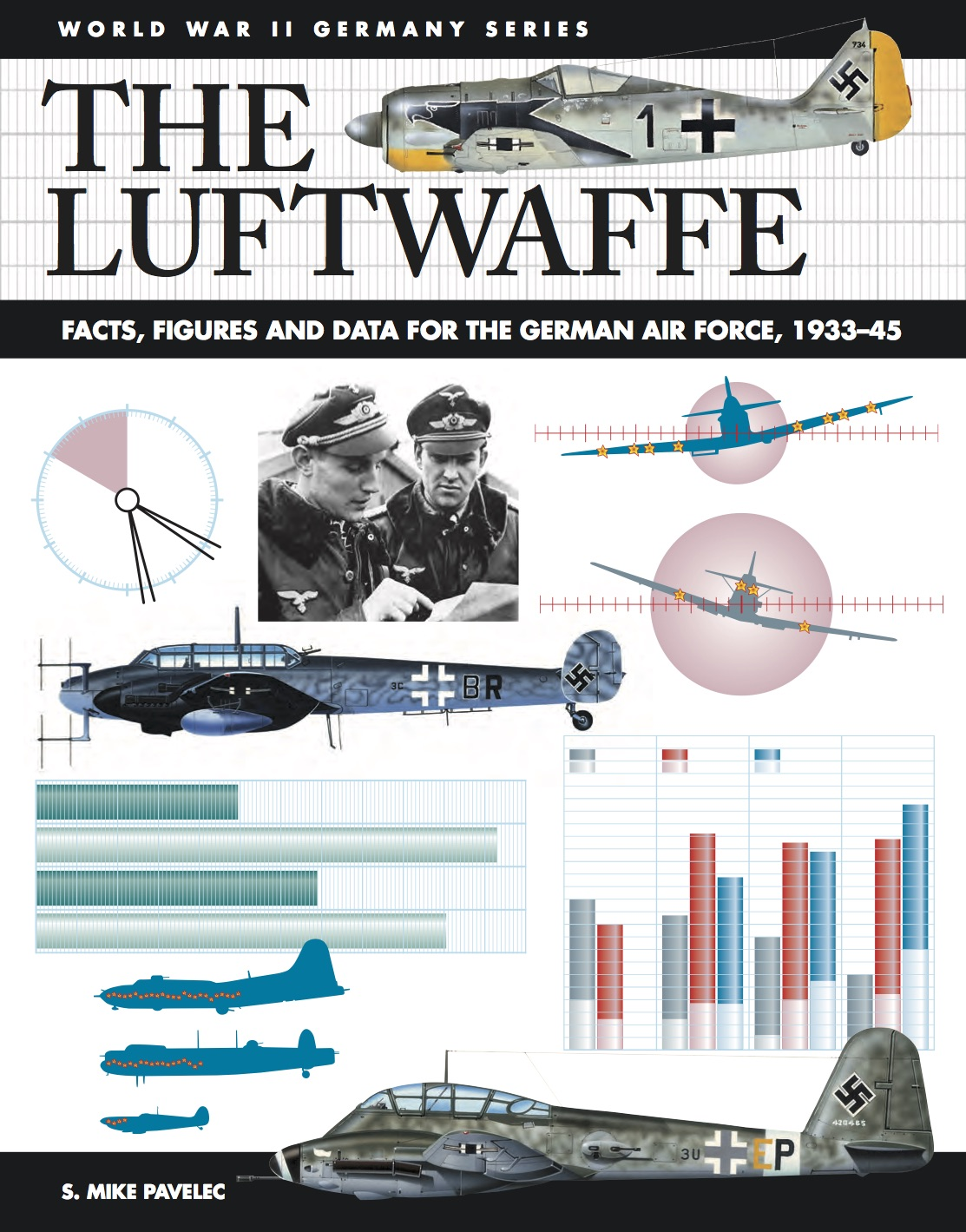 WWII Germany: The Luftwaffe