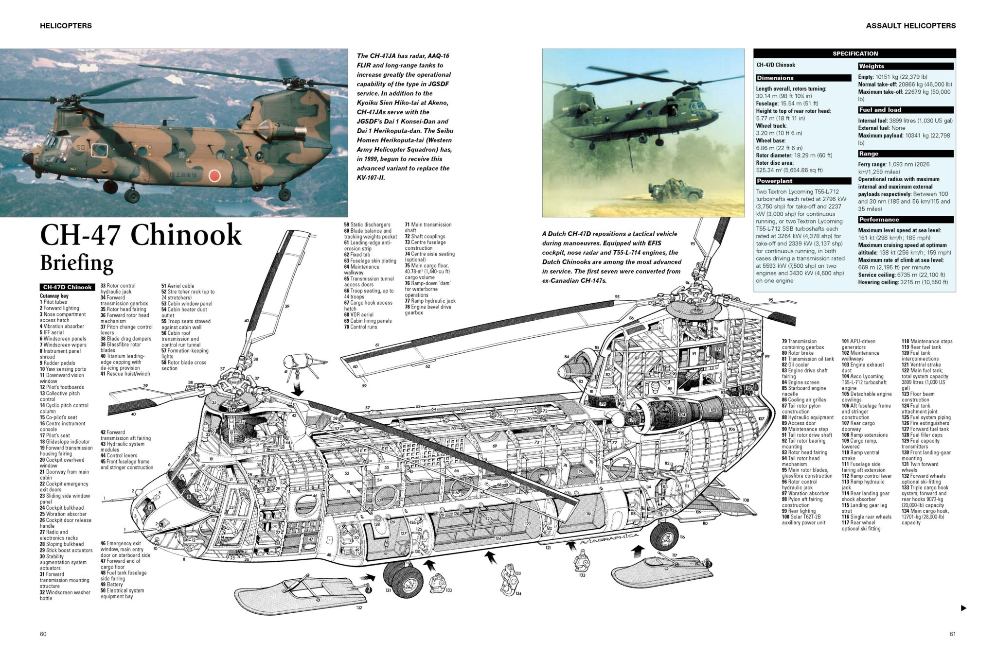Helicopters - Amber Books