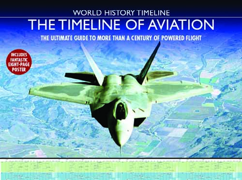 The Timeline of Aviation