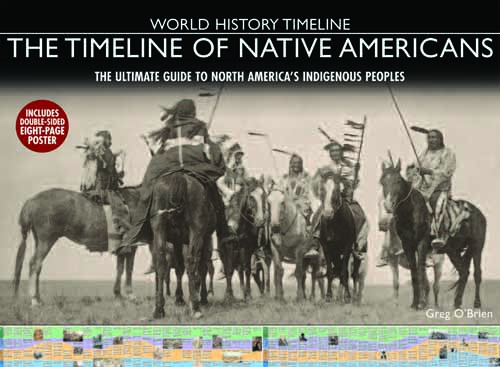 The Timeline of Native Americans