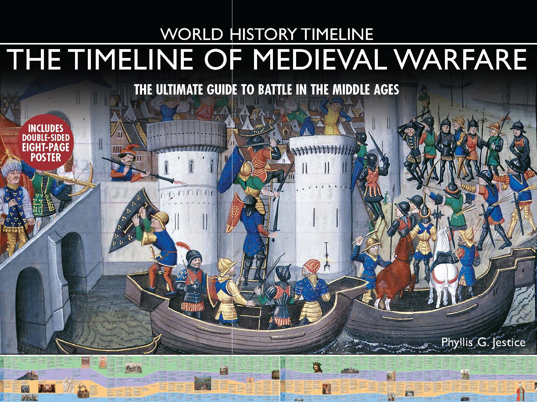 The Timeline of Medieval Warfare