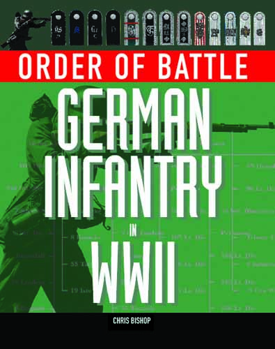 German Infantry in WWII: Order of Battle