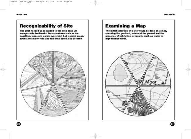 WWII Secret operations sample pages showing resistance tactics in WWII