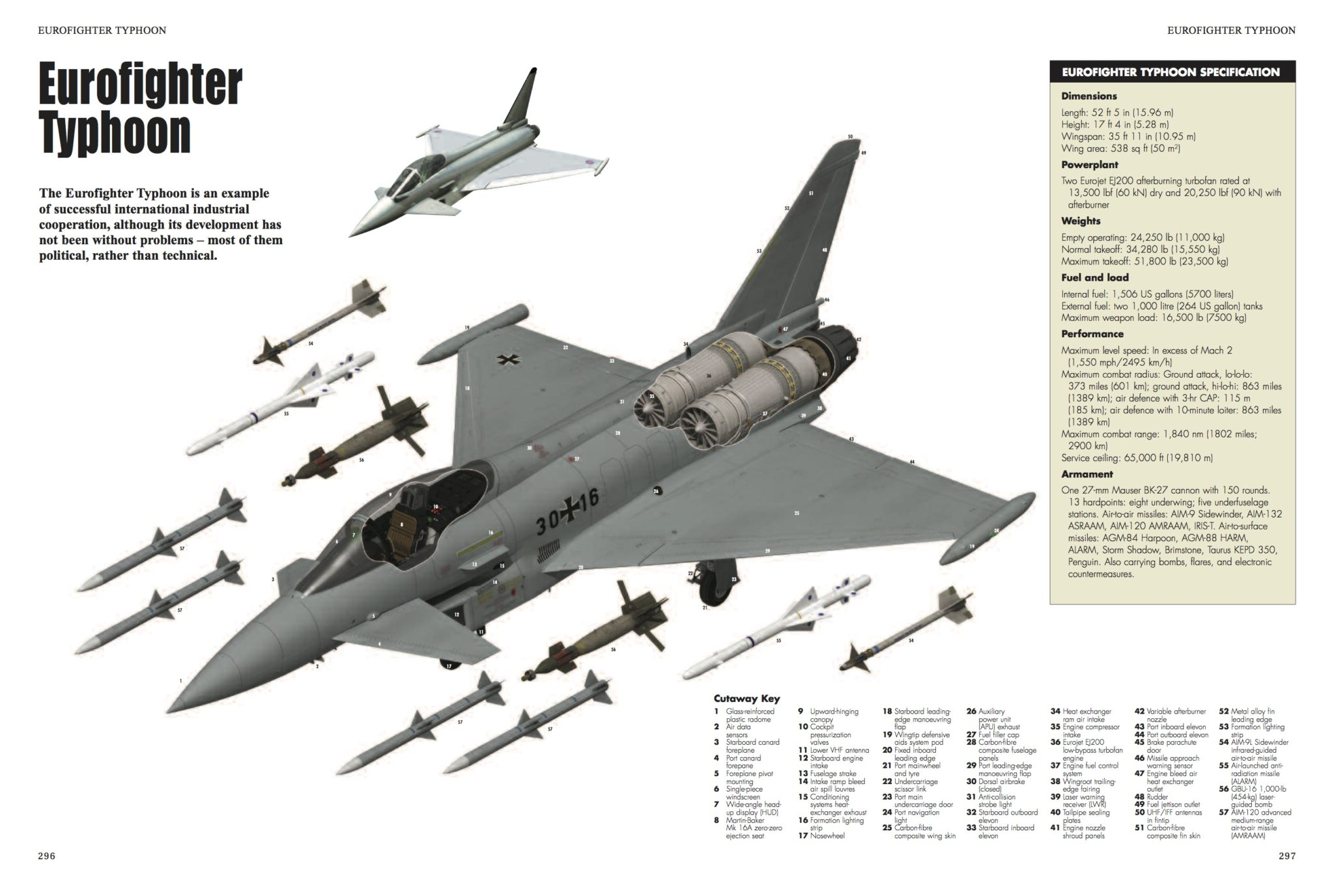 Inside & Out: Jet Fighters - Amber Books