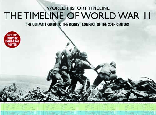 The Timeline of World War II